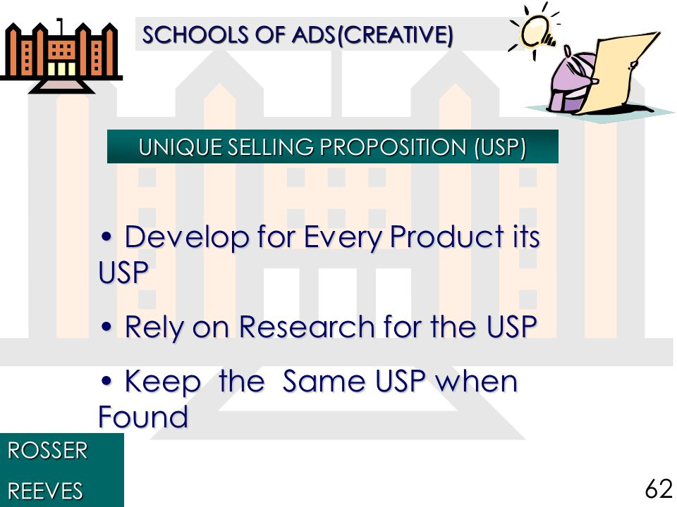 SCHOOLS OF ADS(CREATIVE) ROSSERREEVES UNIQUE SELLING PROPOSITION (USP) Develop for Every Product its USP Develop for Every Product its USP Rely on Res