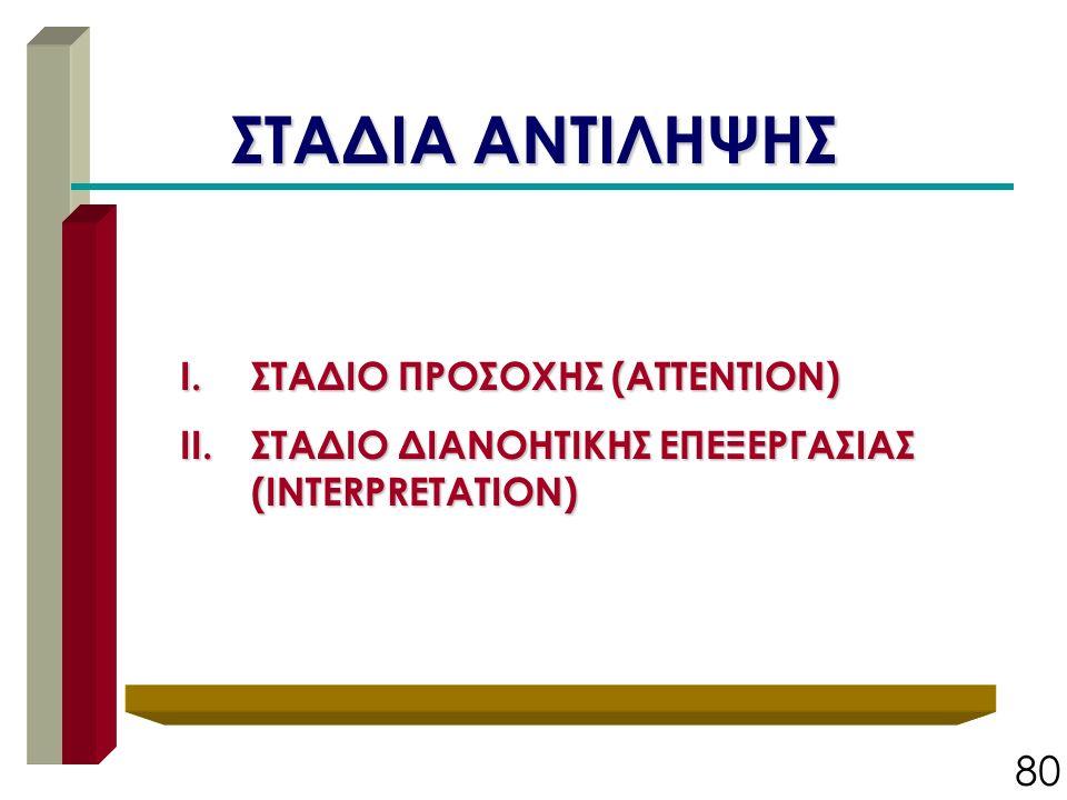 ΣΤΑΔΙΑ ΑΝΤΙΛΗΨΗΣ I.ΣΤΑΔΙΟ ΠΡΟΣΟΧΗΣ (ATTENTION) II.ΣΤΑΔΙΟ ΔΙΑΝΟΗΤΙΚΗΣ ΕΠΕΞΕΡΓΑΣΙΑΣ (INTERPRETATION) 80