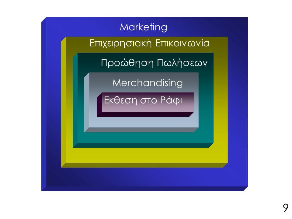 Εκθεση στο Ράφι Merchandising Προώθηση Πωλήσεων Επιχειρησιακή Επικοινωνία Marketing 9