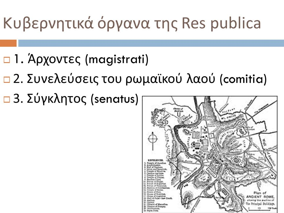 K υβερνητικά όργανα της Res publica  1. Άρχοντες (magistrati)  2. Συνελεύσεις του ρωμαϊκού λαού (comitia)  3. Σύγκλητος (senatus)