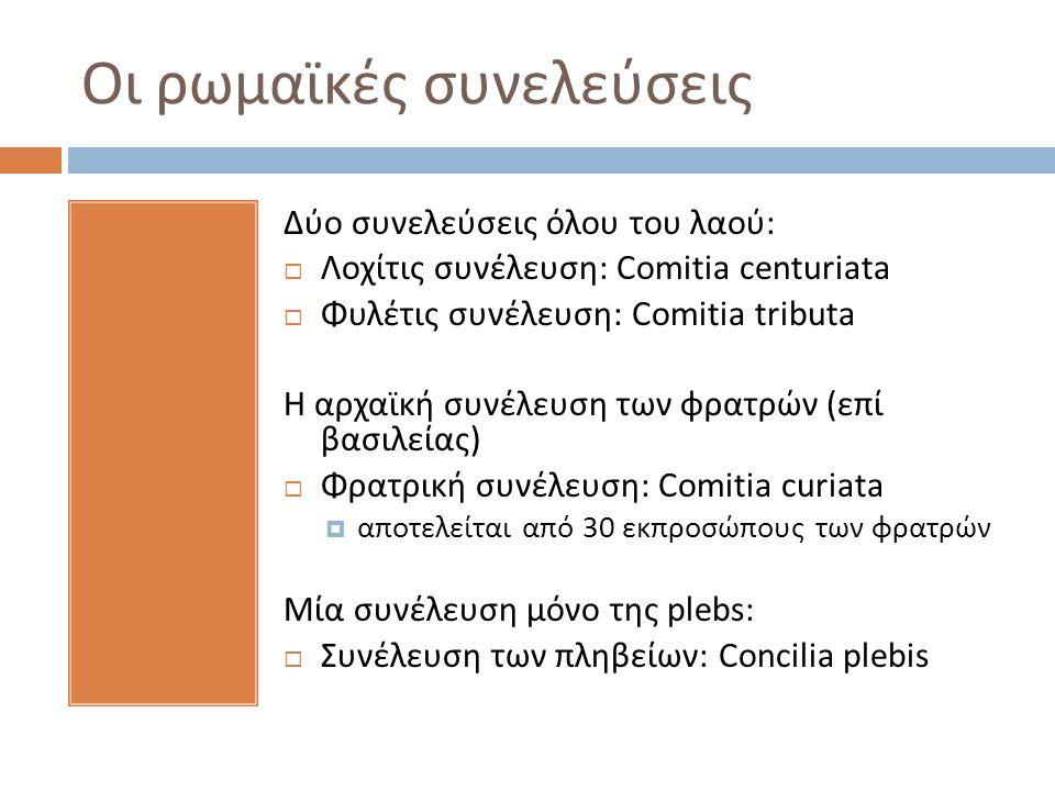 Οι ρωμαϊκές συνελεύσεις Δύο συνελεύσεις όλου του λαού:  Λοχίτις συνέλευση: Comitia centuriata  Φυλέτις συνέλευση: Comitia tributa Η αρχαϊκή συνέλευση των φρατρών (επί βασιλείας)  Φρατρική συνέλευση: Comitia curiata  αποτελείται από 30 εκπροσώπους των φρατρών Μία συνέλευση μόνο της plebs:  Συνέλευση των πληβείων: Concilia plebis