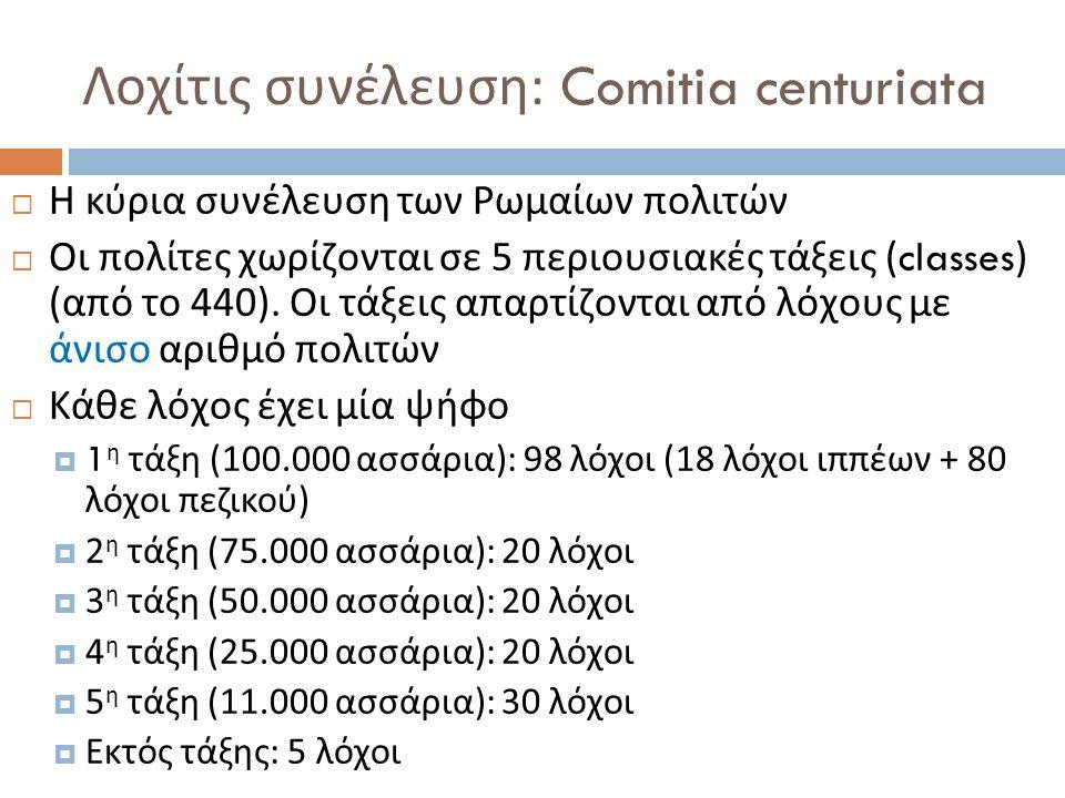 Λοχίτις συνέλευση : Comitia centuriata  Η κύρια συνέλευση των Ρωμαίων πολιτών  Οι πολίτες χωρίζονται σε 5 περιουσιακές τάξεις (classes) ( από το 440
