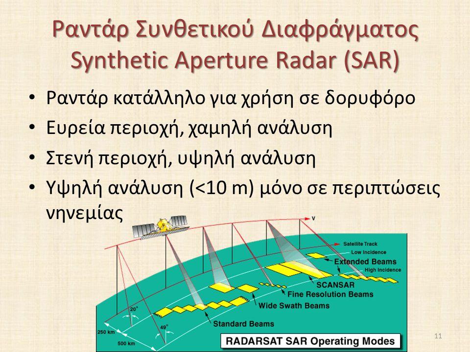 Ραντάρ Συνθετικού Διαφράγματος Synthetic Aperture Radar (SAR) Ραντάρ κατάλληλο για χρήση σε δορυφόρο Ευρεία περιοχή, χαμηλή ανάλυση Στενή περιοχή, υψηλή ανάλυση Υψηλή ανάλυση (<10 m) μόνο σε περιπτώσεις νηνεμίας 11