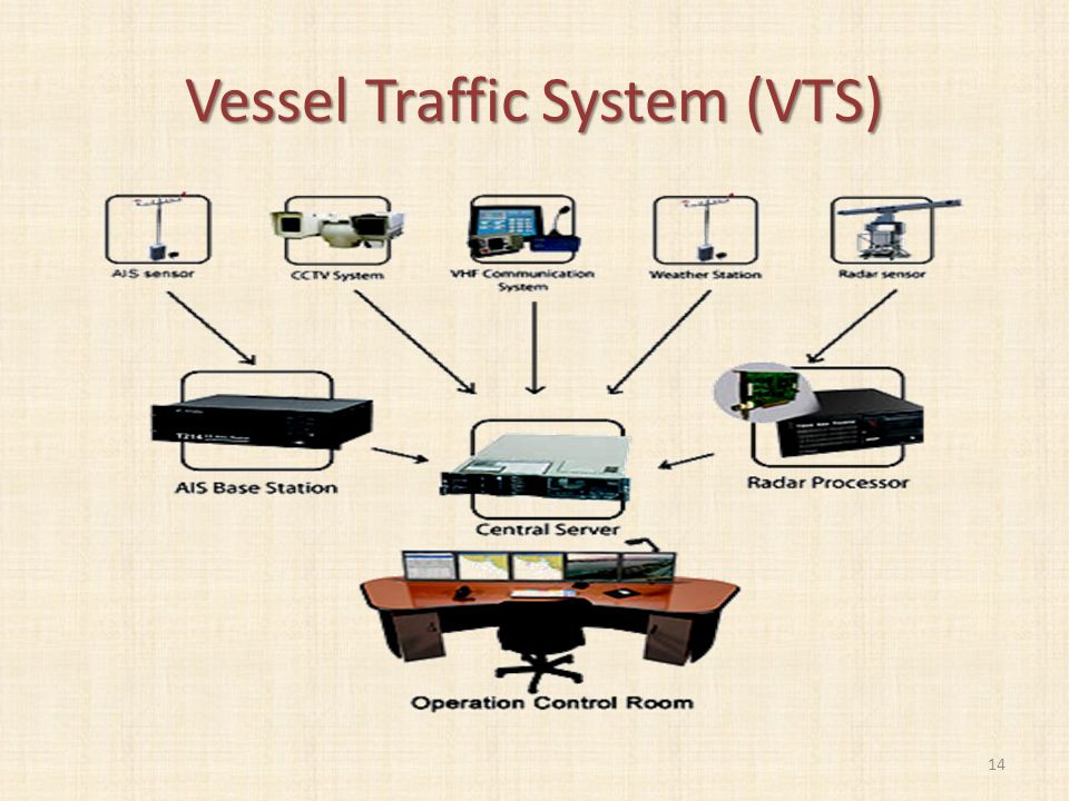 Vessel Traffic System (VTS) 14