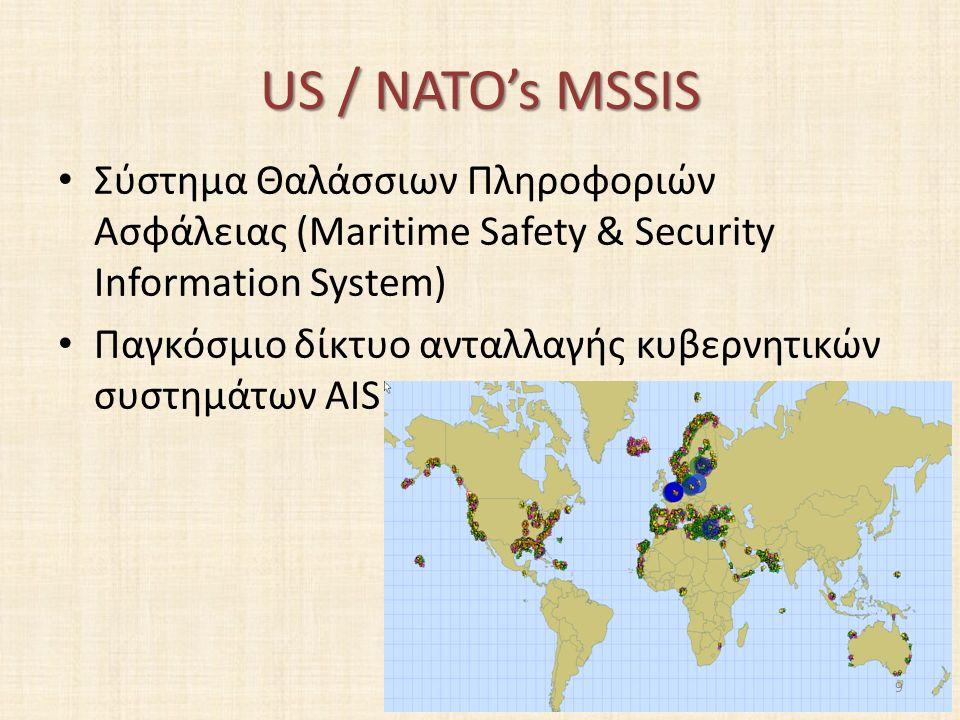 US / NATO's MSSIS Σύστημα Θαλάσσιων Πληροφοριών Ασφάλειας (Maritime Safety & Security Information System) Παγκόσμιο δίκτυο ανταλλαγής κυβερνητικών συστημάτων AIS 9