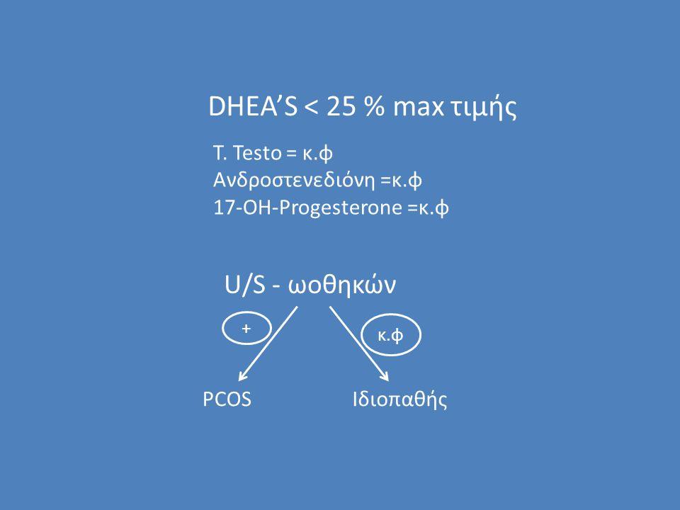DHEA'S < 25 % max τιμής T.