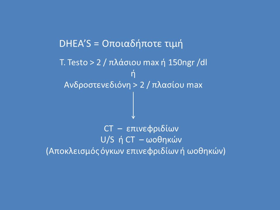 DHEA'S = Οποιαδήποτε τιμή Τ.