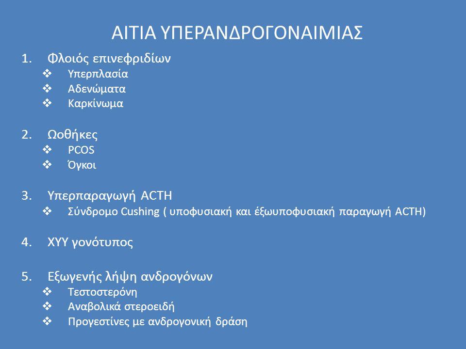 ΑΙΤΙΑ ΥΠΕΡΑΝΔΡΟΓΟΝΑΙΜΙΑΣ 1.Φλοιός επινεφριδίων  Υπερπλασία  Αδενώματα  Καρκίνωμα 2.Ωοθήκες  PCOS  Όγκοι 3.Υπερπαραγωγή ΑCTH  Σύνδρομο Cushing ( υποφυσιακή και έξωυποφυσιακή παραγωγή ACTH) 4.ΧΥΥ γονότυπος 5.Εξωγενής λήψη ανδρογόνων  Τεστοστερόνη  Αναβολικά στεροειδή  Προγεστίνες με ανδρογονική δράση