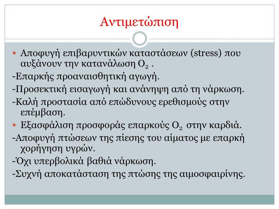 Αντιμετώπιση Αποφυγή επιβαρυντικών καταστάσεων (stress) που αυξάνουν την κατανάλωση O 2.