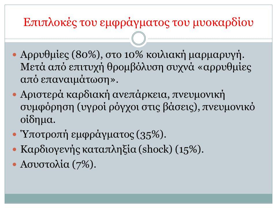 Επιπλοκές του εμφράγματος του μυοκαρδίου Αρρυθμίες (80%), στο 10% κοιλιακή μαρμαρυγή.