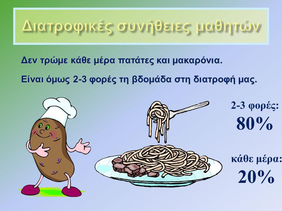 Δεν τρώμε κάθε μέρα πατάτες και μακαρόνια. Είναι όμως 2-3 φορές τη βδομάδα στη διατροφή μας.