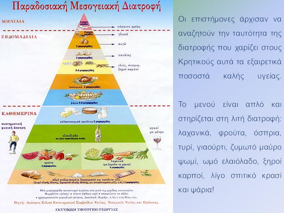 Τα βασικά της χαρακτηριστικά απεικονίζονται σχηματικά με την αντίστοιχη Διατροφική Πυραμίδα.