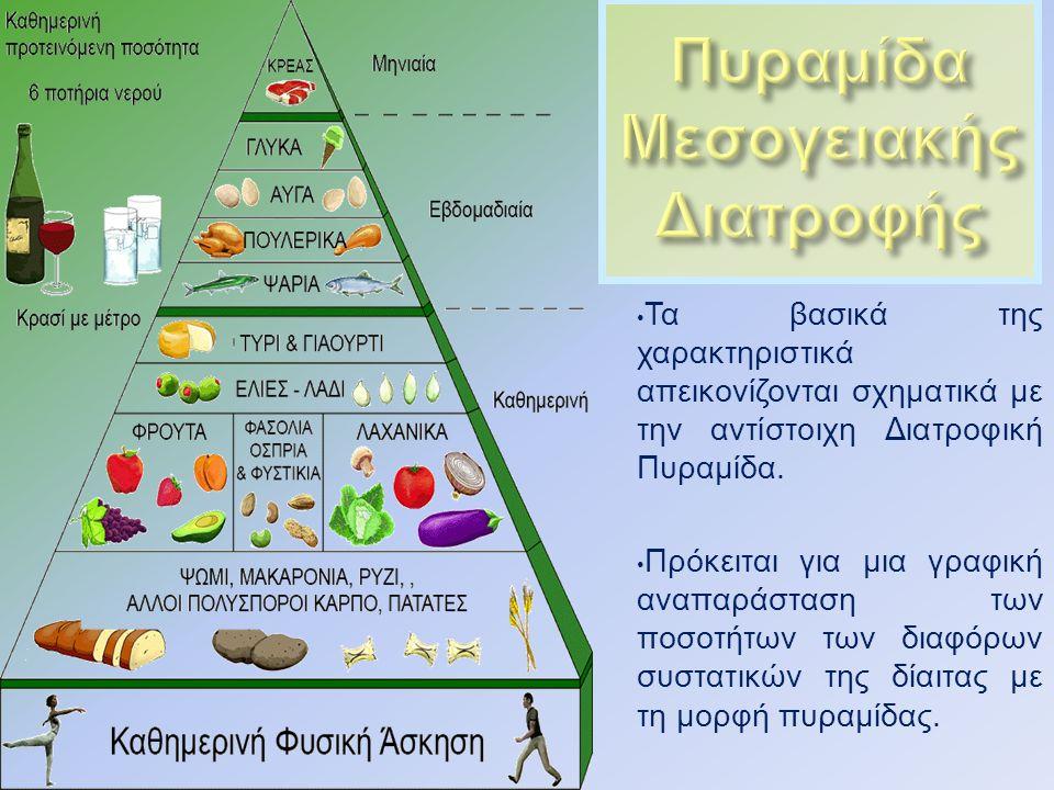  Αφθονία τροφών φ υ τ ι κ ή ς προέλευσης, όπως φρούτα, λαχανικά, πατάτες, δημητριακά και όσπρια.