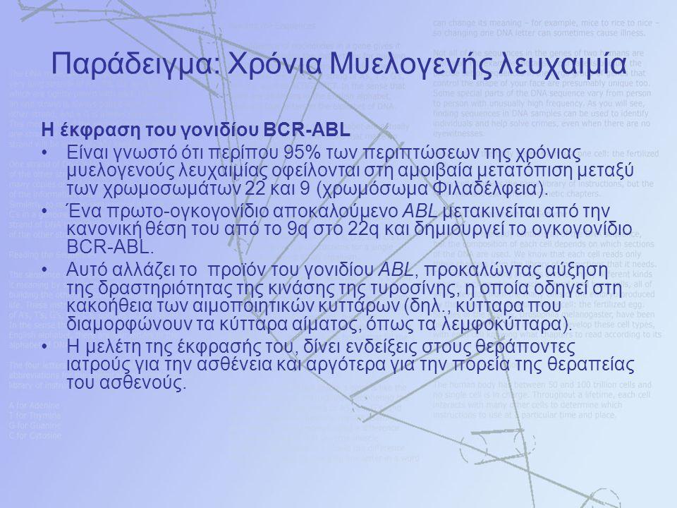 Παράδειγμα: Χρόνια Μυελογενής λευχαιμία Η έκφραση του γονιδίου BCR-ABL Είναι γνωστό ότι περίπου 95% των περιπτώσεων της χρόνιας μυελογενούς λευχαιμίας οφείλονται στη αμοιβαία μετατόπιση μεταξύ των χρωμοσωμάτων 22 και 9 (χρωμόσωμα Φιλαδέλφεια).