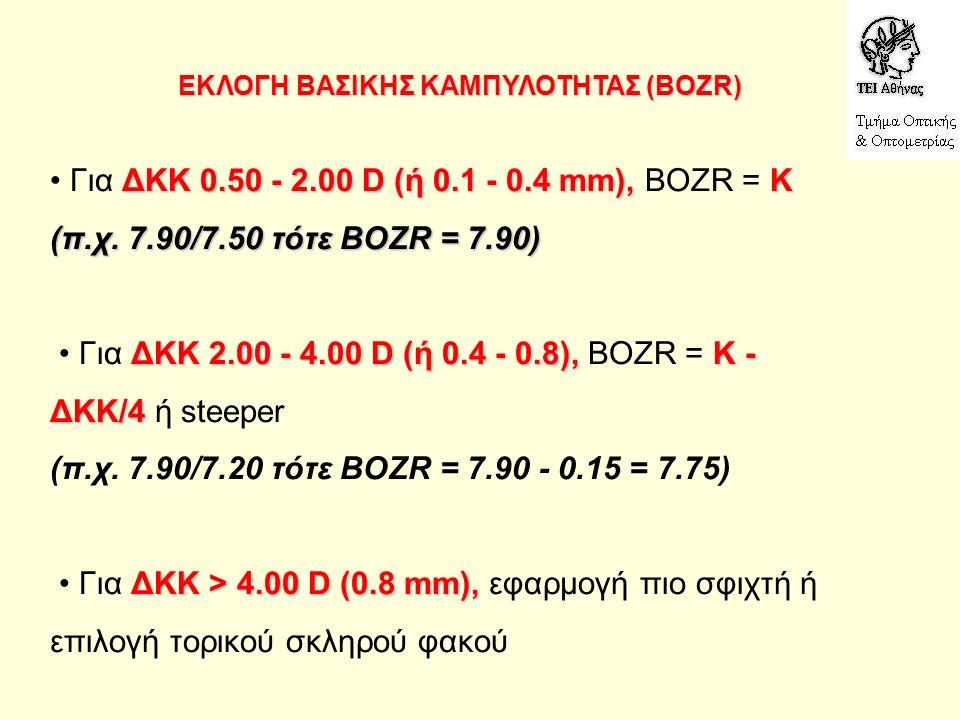 ΔΚΚ0.50 - 2.00 D (ή 0.1 - 0.4 mm), K (π.χ.