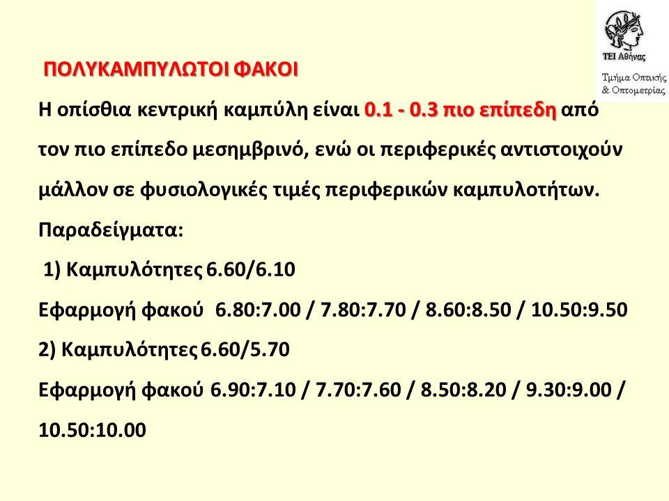 ΠΟΛΥΚΑΜΠΥΛΩΤΟΙ ΦΑΚΟΙ 0.1 - 0.3 πιο επίπεδη ΠΟΛΥΚΑΜΠΥΛΩΤΟΙ ΦΑΚΟΙ Η οπίσθια κεντρική καμπύλη είναι 0.1 - 0.3 πιο επίπεδη από τον πιο επίπεδο μεσημβρινό,
