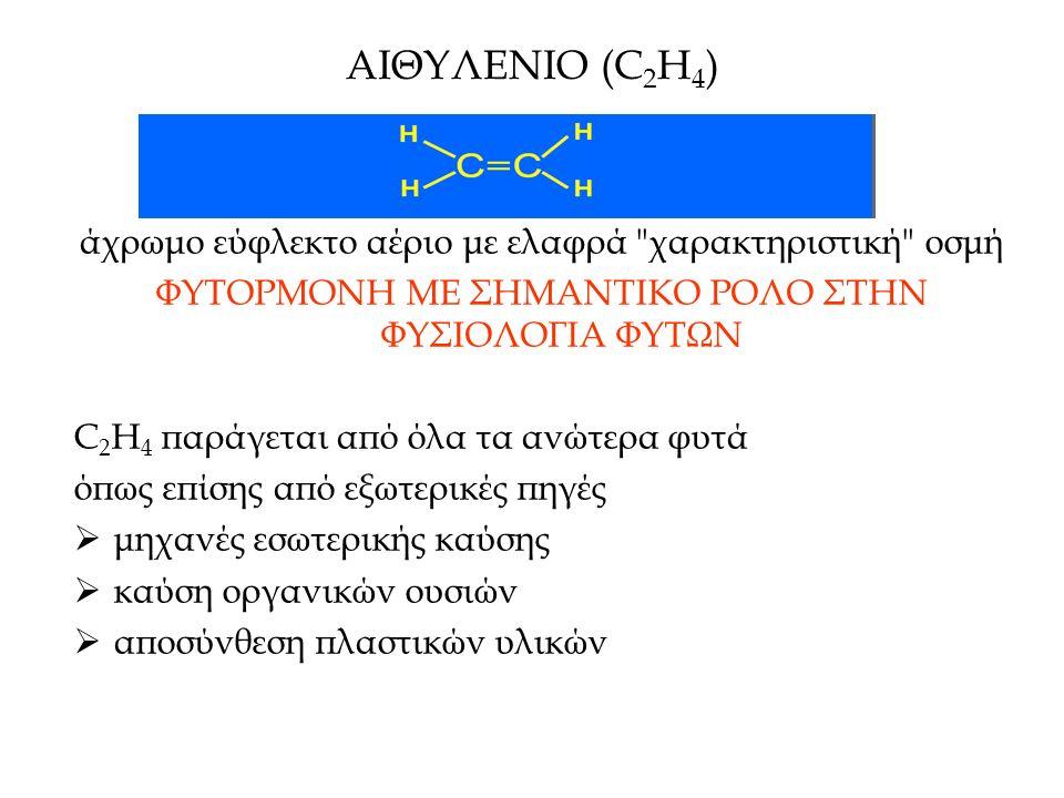 ΑΙΘΥΛΕΝΙΟ (C 2 H 4 ) άχρωμο εύφλεκτο αέριο με ελαφρά