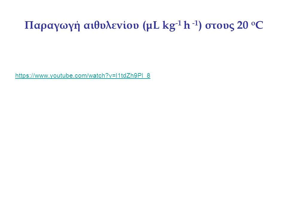 Παραγωγή αιθυλενίου (μL kg -1 h -1 ) στους 20 ο C https://www.youtube.com/watch?v=I1tdZh9Pl_8