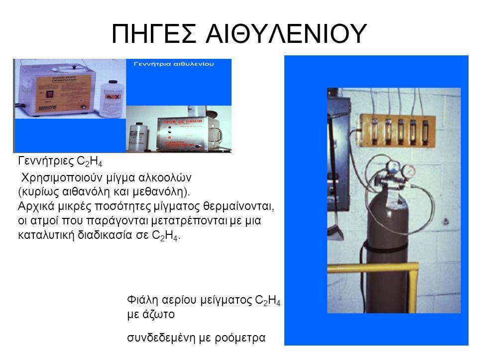 ΠΗΓΕΣ ΑΙΘΥΛΕΝΙΟΥ Φιάλη αερίου μείγματος C 2 H 4 με άζωτο συνδεδεμένη με ροόμετρα Γεννήτριες C 2 H 4 Χρησιμοποιούν μίγμα αλκοολών (κυρίως αιθανόλη και