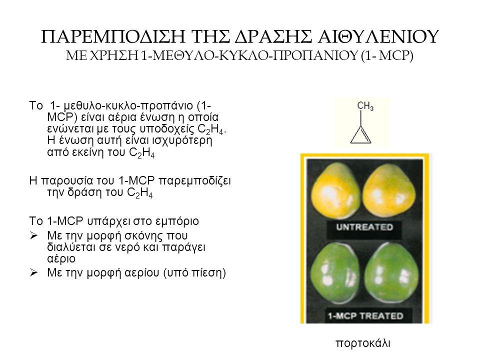 ΠΑΡΕΜΠΟΔΙΣΗ ΤΗΣ ΔΡΑΣΗΣ ΑΙΘΥΛΕΝΙΟΥ ΜΕ ΧΡΗΣΗ 1-ΜΕΘΥΛΟ-ΚΥΚΛΟ-ΠΡΟΠΑΝΙΟΥ (1- MCP) To 1- μεθυλο-κυκλο-προπάνιο (1- MCP) είναι αέρια ένωση η οποία ενώνεται μ