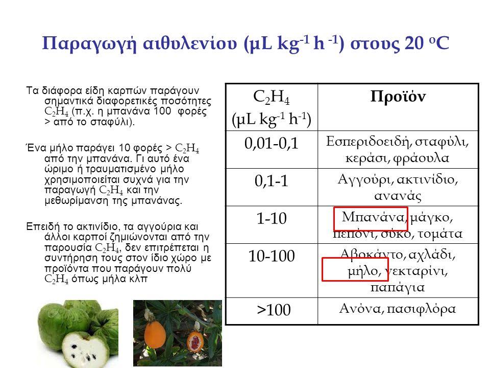 Παραγωγή αιθυλενίου (μL kg -1 h -1 ) στους 20 ο C Τα διάφορα είδη καρπών παράγουν σημαντικά διαφορετικές ποσότητες C 2 H 4 (π.χ. η μπανάνα 100 φορές >