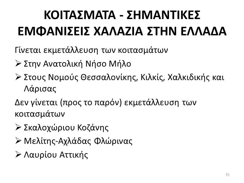ΚΟΙΤΑΣΜΑΤΑ - ΣΗΜΑΝΤΙΚΕΣ ΕΜΦΑΝΙΣΕΙΣ ΧΑΛΑΖΙΑ ΣΤΗΝ ΕΛΛΑΔΑ Γίνεται εκμετάλλευση των κοιτασμάτων  Στην Ανατολική Νήσο Μήλο  Στους Νομούς Θεσσαλονίκης, Κιλκίς, Χαλκιδικής και Λάρισας Δεν γίνεται (προς το παρόν) εκμετάλλευση των κοιτασμάτων  Σκαλοχώριου Κοζάνης  Μελίτης-Αχλάδας Φλώρινας  Λαυρίου Αττικής 35