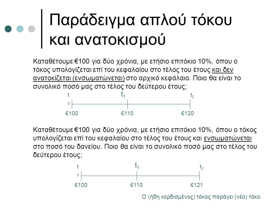 Παράδειγμα απλού τόκου και ανατοκισμού Καταθέτουμε €100 για δύο χρόνια, με ετήσιο επιτόκιο 10%, όπου ο τόκος υπολογίζεται επί του κεφαλαίου στο τέλος του έτους και δεν ανατοκίζεται (ενσωματώνεται) στο αρχικό κεφάλαιο.