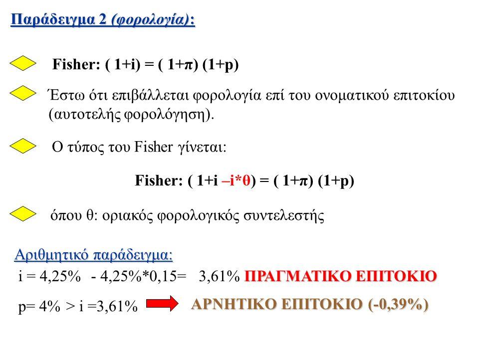 Παράδειγμα 2 (φορολογία): Fisher: ( 1+i) = ( 1+π) (1+p) Έστω ότι επιβάλλεται φορολογία επί του ονοματικού επιτοκίου (αυτοτελής φορολόγηση).