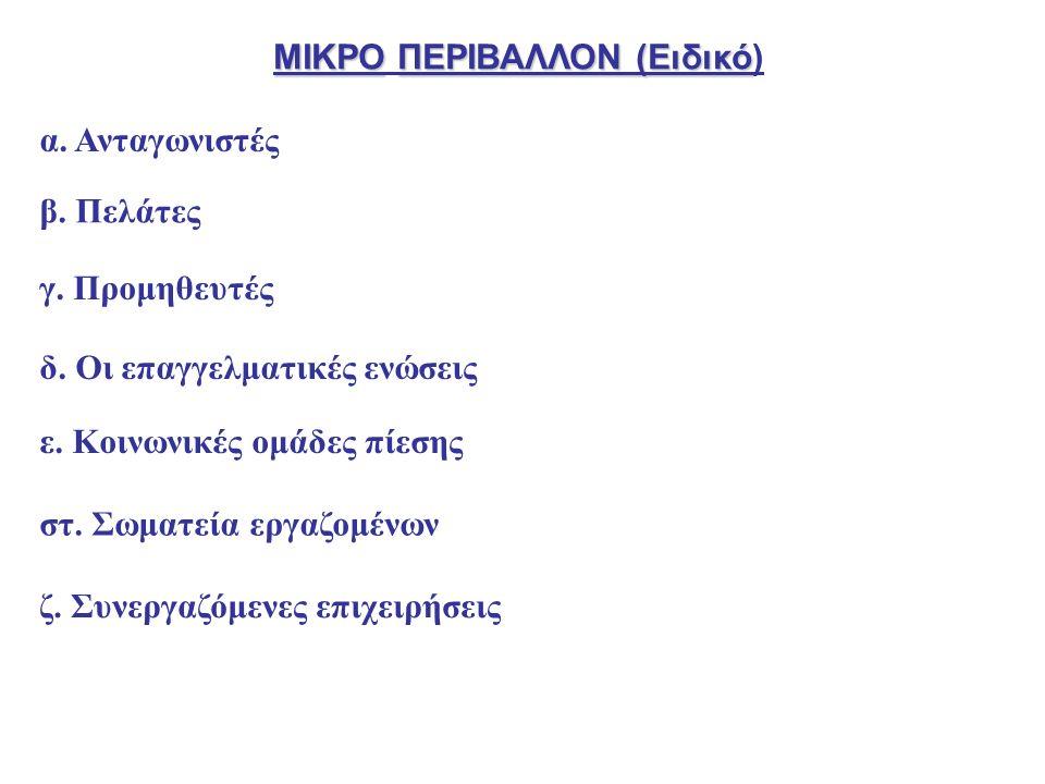 ΜΙΚΡΟΠΕΡΙΒΑΛΛΟΝ (Ειδικό ΜΙΚΡΟ ΠΕΡΙΒΑΛΛΟΝ (Ειδικό) α.