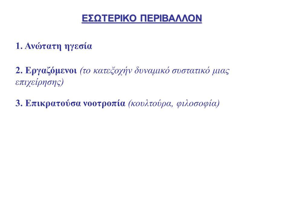 ΕΣΩΤΕΡΙΚΟ ΠΕΡΙΒΑΛΛΟΝ 1. Ανώτατη ηγεσία 2.