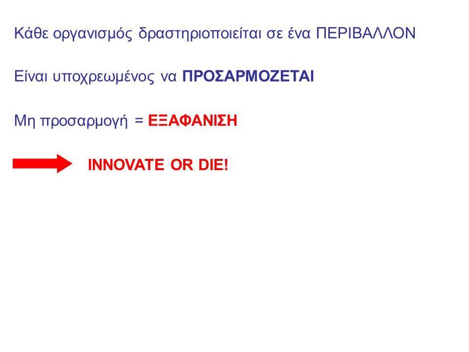 Κάθε οργανισμός δραστηριοποιείται σε ένα ΠΕΡΙΒΑΛΛΟΝ Είναι υποχρεωμένος να ΠΡΟΣΑΡΜΟΖΕΤΑΙ Μη προσαρμογή = EΞΑΦΑΝΙΣΗ INNOVATE OR DIE!