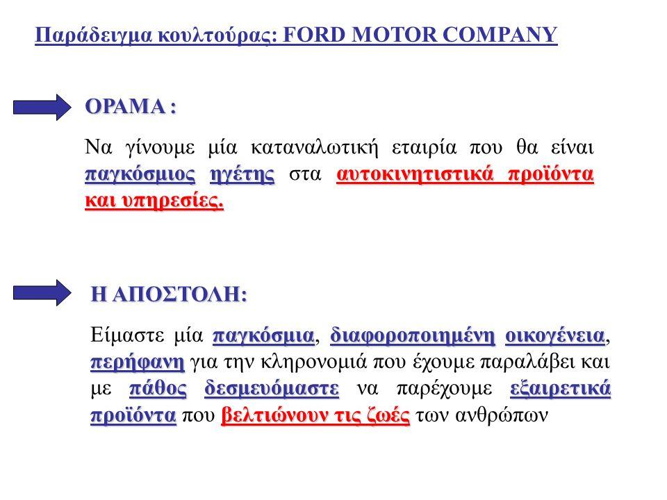 ΟΡΑΜΑ : παγκόσμιος ηγέτηςαυτοκινητιστικά προϊόντα και υπηρεσίες.