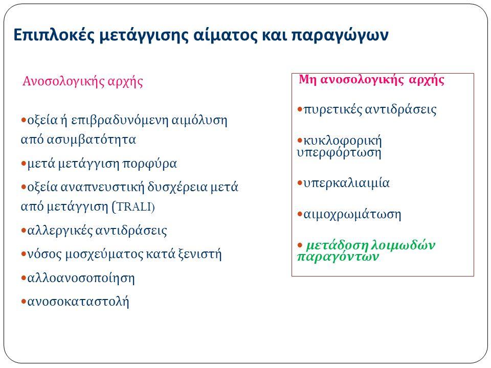 Blajchman and Vamvakas, NEJM 2006; 355 (13): 1303