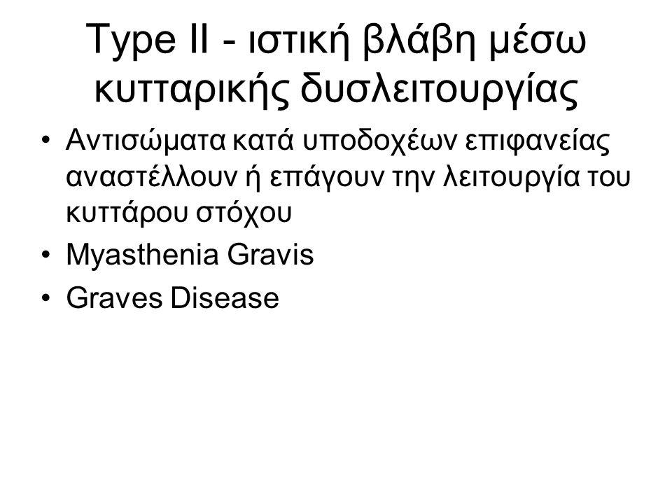 Type II - ιστική βλάβη μέσω κυτταρικής δυσλειτουργίας Αντισώματα κατά υποδοχέων επιφανείας αναστέλλουν ή επάγουν την λειτουργία του κυττάρου στόχου Myasthenia Gravis Graves Disease