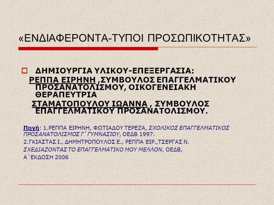 ΚΕΣΥΠ ΑΛΙΜΟΥ Απαγορεύεται η προβολή ή αναπαραγωγή υλικού χωρίς αναφορά της πηγής και των συγγραφέων «ΕΝΔΙΑΦΕΡΟΝΤΑ-ΤΥΠΟΙ ΠΡΟΣΩΠΙΚΟΤΗΤΑΣ»