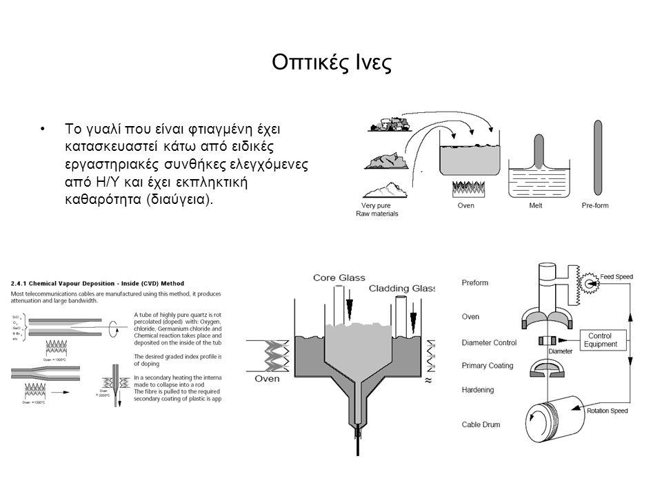 Οπτικές Ινες Το γυαλί που είναι φτιαγμένη έχει κατασκευαστεί κάτω από ειδικές εργαστηριακές συνθήκες ελεγχόμενες από Η/Υ και έχει εκπληκτική καθαρότητα (διαύγεια).
