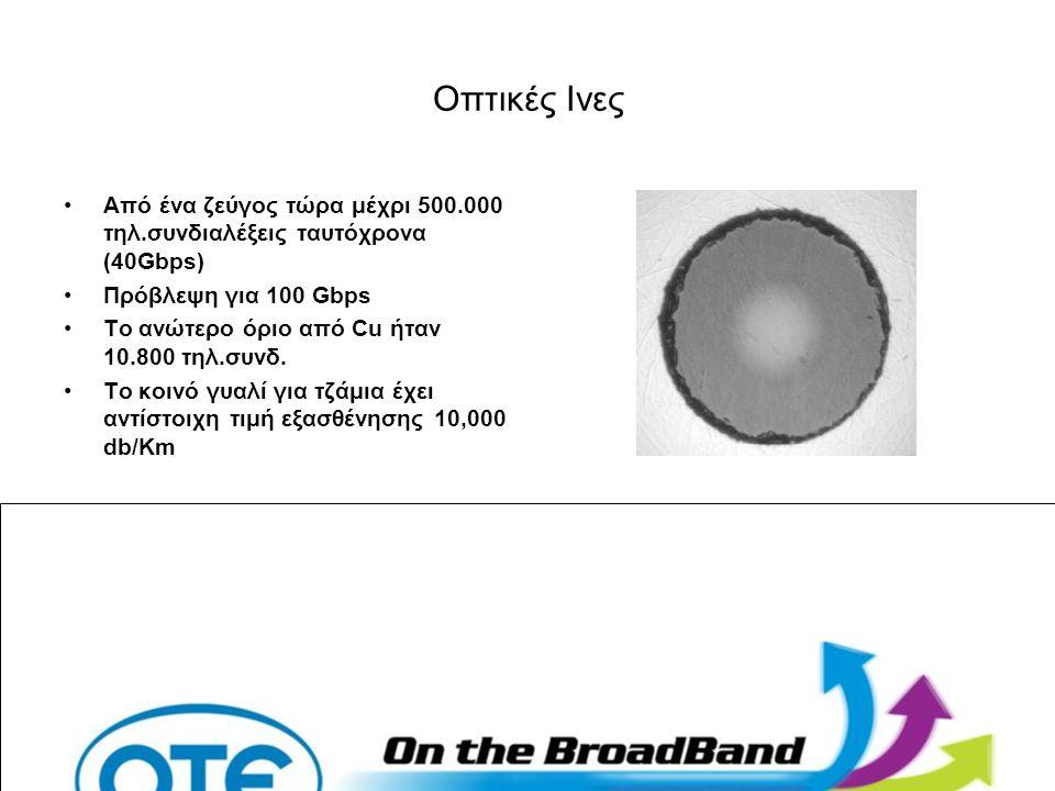 Οπτικές Ινες Από ένα ζεύγος τώρα μέχρι 500.000 τηλ.συνδιαλέξεις ταυτόχρονα (40Gbps) Πρόβλεψη για 100 Gbps Το ανώτερο όριο από Cu ήταν 10.800 τηλ.συνδ.