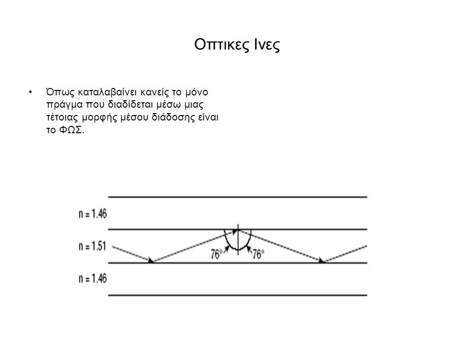 Οπτικες Ινες Όπως καταλαβαίνει κανείς το μόνο πράγμα που διαδίδεται μέσω μιας τέτοιας μορφής μέσου διάδοσης είναι το ΦΩΣ.