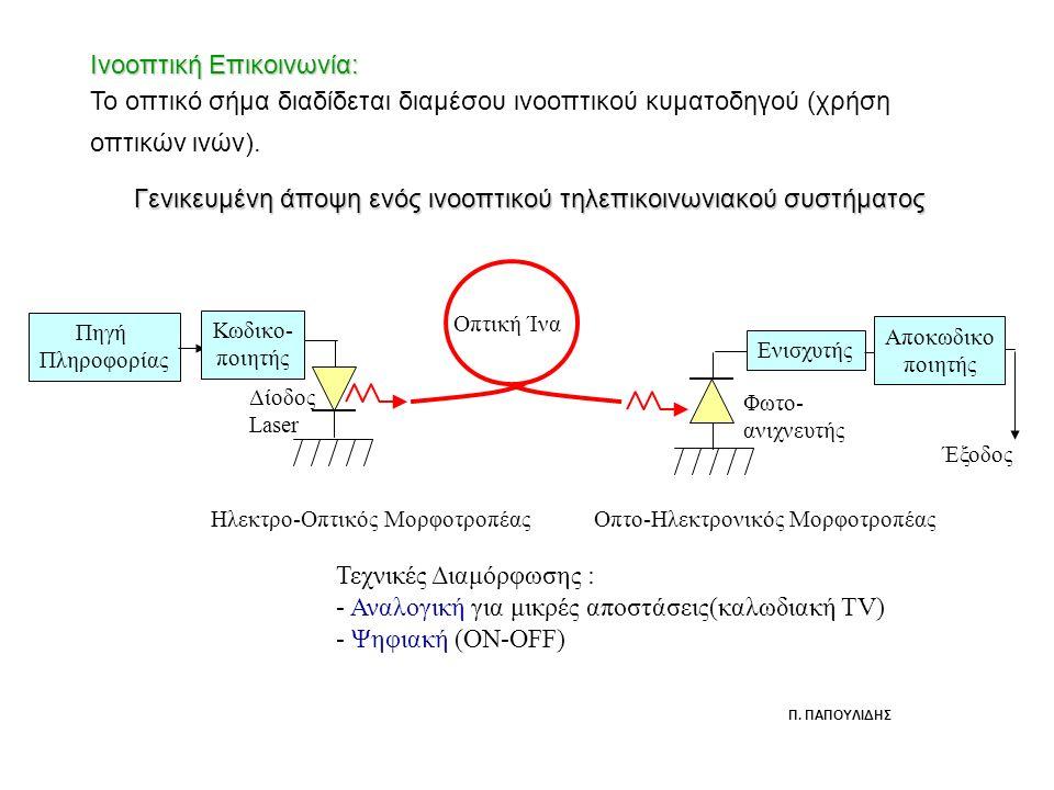 Ινοοπτική Επικοινωνία: Το οπτικό σήμα διαδίδεται διαμέσου ινοοπτικού κυματοδηγού (χρήση οπτικών ινών).