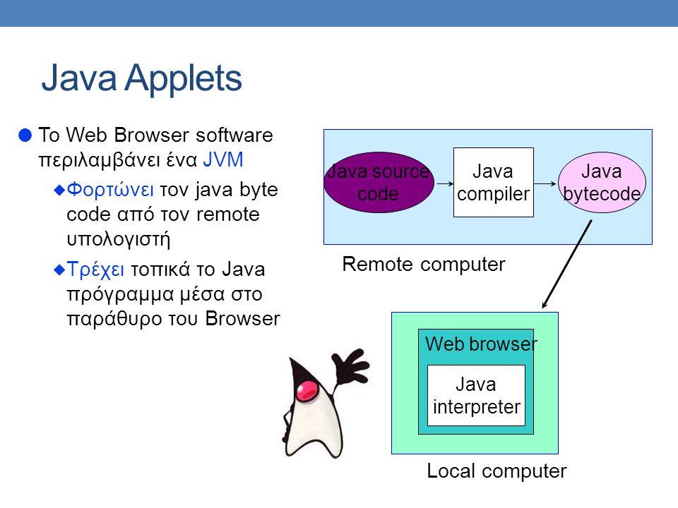 Java Applets Java source code Java bytecode Java compiler Remote computer Local computer Java interpreter Web browser  To Web Browser software περιλαμβάνει ένα JVM  Φορτώνει τον java byte code από τον remote υπολογιστή  Τρέχει τοπικά το Java πρόγραμμα μέσα στο παράθυρο του Browser