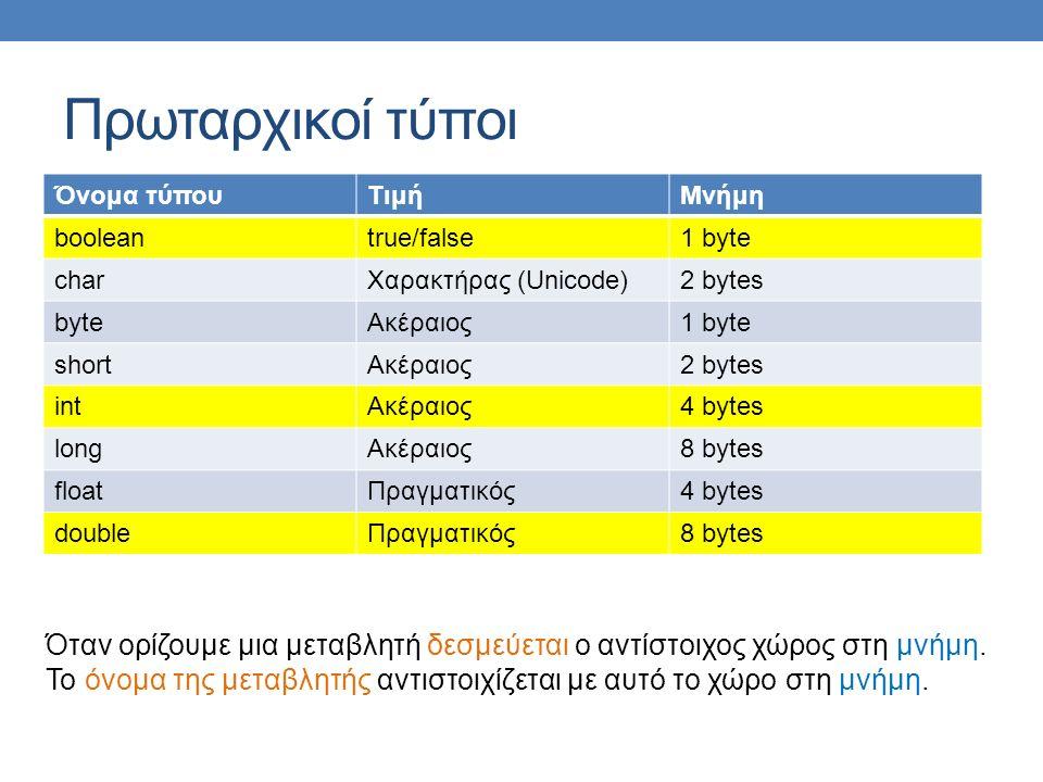 Πρωταρχικοί τύποι Όνομα τύπουΤιμήΜνήμη booleantrue/false1 byte charΧαρακτήρας (Unicode)2 bytes byteΑκέραιος1 byte shortΑκέραιος2 bytes intΑκέραιος4 bytes longΑκέραιος8 bytes floatΠραγματικός4 bytes doubleΠραγματικός8 bytes Όταν ορίζουμε μια μεταβλητή δεσμεύεται ο αντίστοιχος χώρος στη μνήμη.