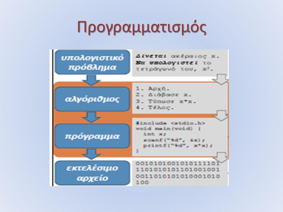 Προγραμματισμός