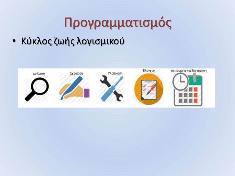 Προγραμματισμός Κύκλος ζωής λογισμικού Κύκλος ζωής λογισμικού