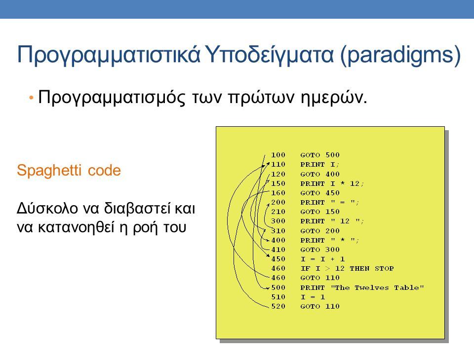 Προγραμματιστικά Υποδείγματα (paradigms) Προγραμματισμός των πρώτων ημερών.
