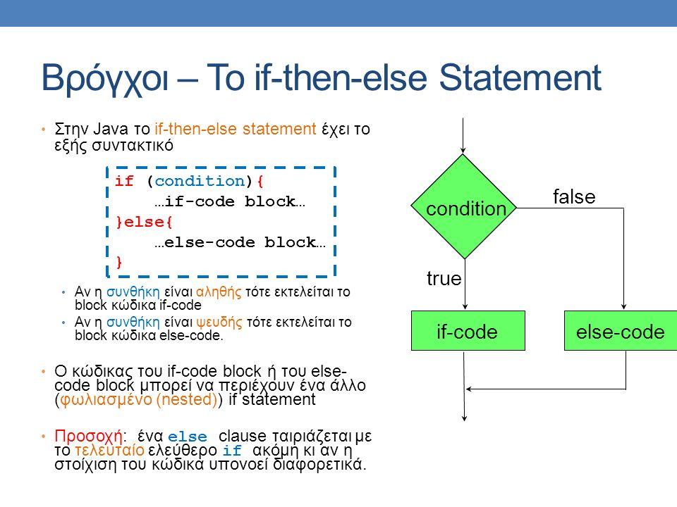 Βρόγχοι – Το if-then-else Statement Στην Java το if-then-else statement έχει το εξής συντακτικό Αν η συνθήκη είναι αληθής τότε εκτελείται το block κώδικα if-code Αν η συνθήκη είναι ψευδής τότε εκτελείται το block κώδικα else-code.