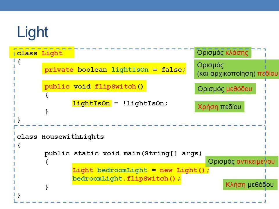 Light Ορισμός κλάσης Ορισμός μεθόδου Ορισμός αντικειμένου Κλήση μεθόδου Ορισμός (και αρχικοποίηση) πεδίου Χρήση πεδίου class Light { private boolean lightIsOn = false; public void flipSwitch() { lightIsOn = !lightIsOn; } class HouseWithLights { public static void main(String[] args) { Light bedroomLight = new Light(); bedroomLight.flipSwitch(); }