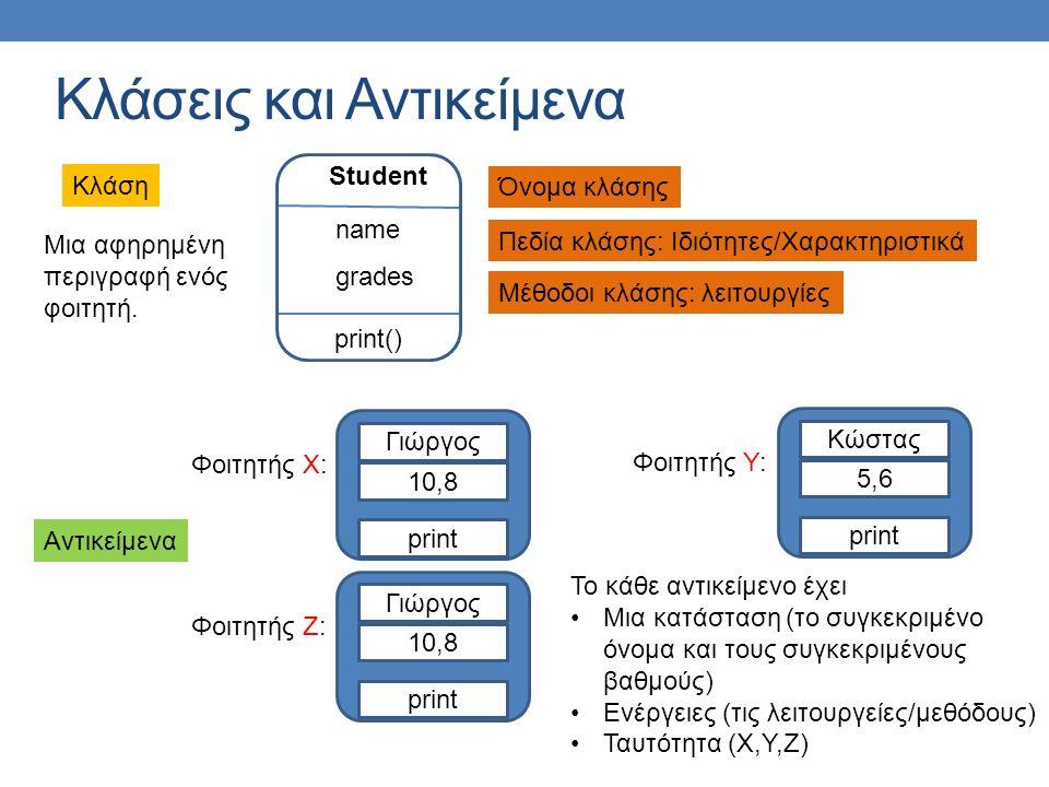 Κλάσεις και Αντικείμενα Student name print() grades Κλάση Φοιτητής Χ: 10,8 Γιώργος print Φοιτητής Ζ: 10,8 Γιώργος print Φοιτητής Υ: 5,6 Κώστας print Αντικείμενα Το κάθε αντικείμενο έχει Μια κατάσταση (το συγκεκριμένο όνομα και τους συγκεκριμένους βαθμούς) Ενέργειες (τις λειτουργείες/μεθόδους) Ταυτότητα (Χ,Υ,Ζ) Μια αφηρημένη περιγραφή ενός φοιτητή.