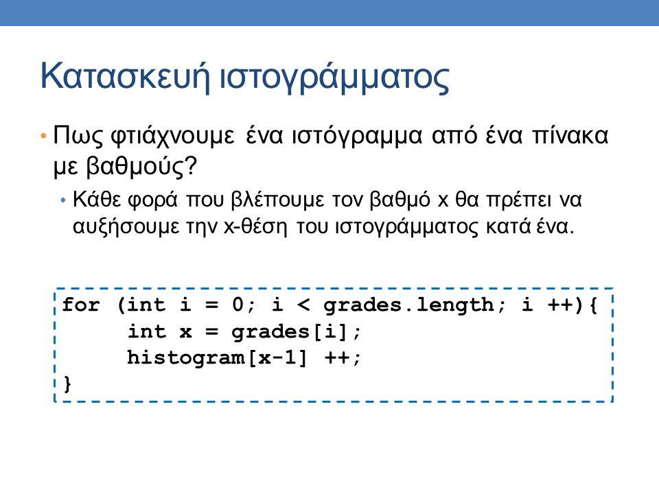 Κατασκευή ιστογράμματος Πως φτιάχνουμε ένα ιστόγραμμα από ένα πίνακα με βαθμούς.