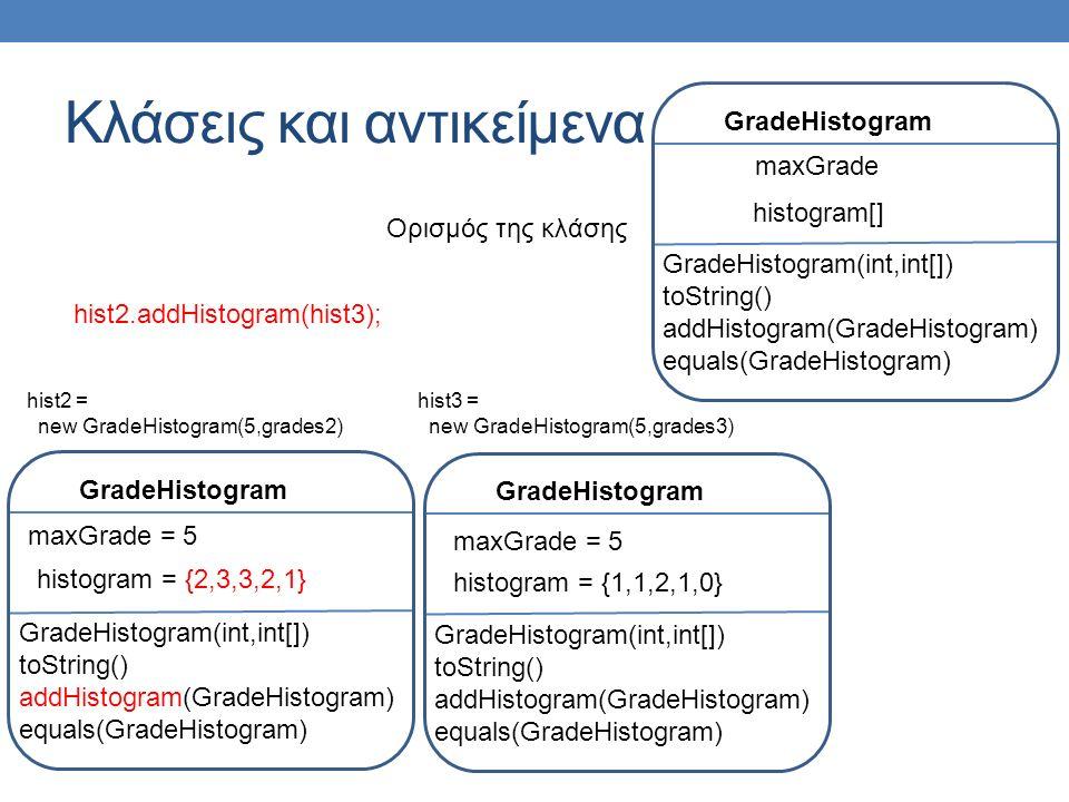 Κλάσεις και αντικείμενα GradeHistogram maxGrade GradeHistogram(int,int[]) toString() addHistogram(GradeHistogram) equals(GradeHistogram) histogram[] Ο