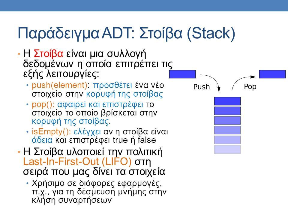 Παράδειγμα ADT: Στοίβα (Stack) H Στοίβα είναι μια συλλογή δεδομένων η οποία επιτρέπει τις εξής λειτουργίες: push(element): προσθέτει ένα νέο στοιχείο
